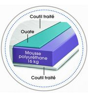 texte+photo mousse