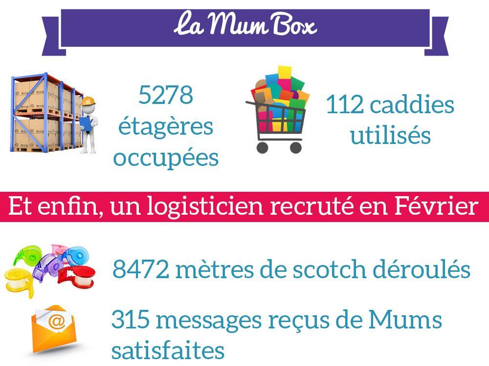 Des Mum Box