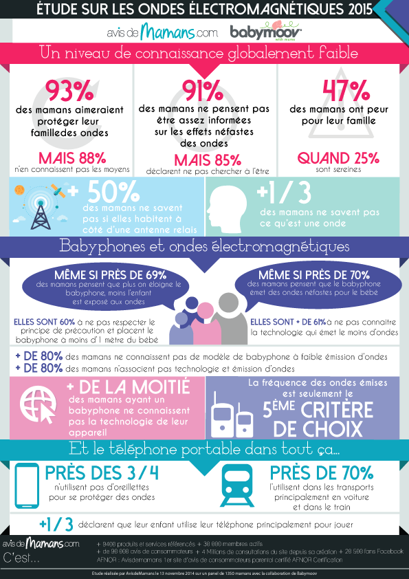 image infographie