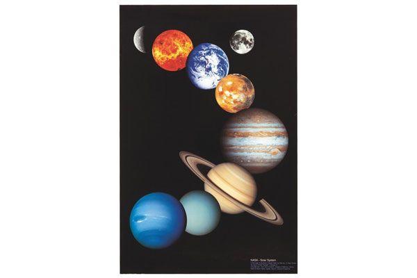Poster système solaire wesco